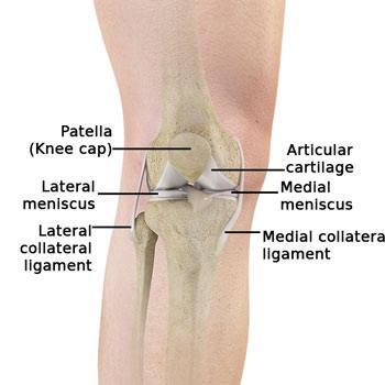 Knee Arthritis Cincinnati, OH | Knee Injury West Chester | Dayton, OH